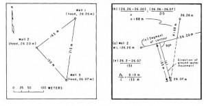 مثلث بندی خطوط هم پتانسیل