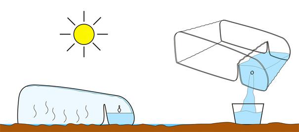 نحوه کار C-Water